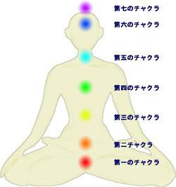 瞑想=難しそうと感じたら、場所と色をイメージしてみる♪