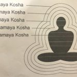 miwako 身体の5つの層から身体的、精神的成長の段階をみる